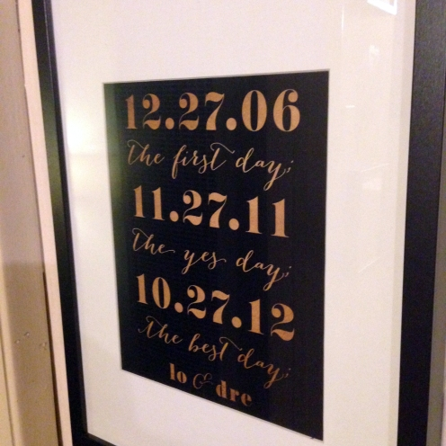 Important dates print. Image courtesy of Lorraine.