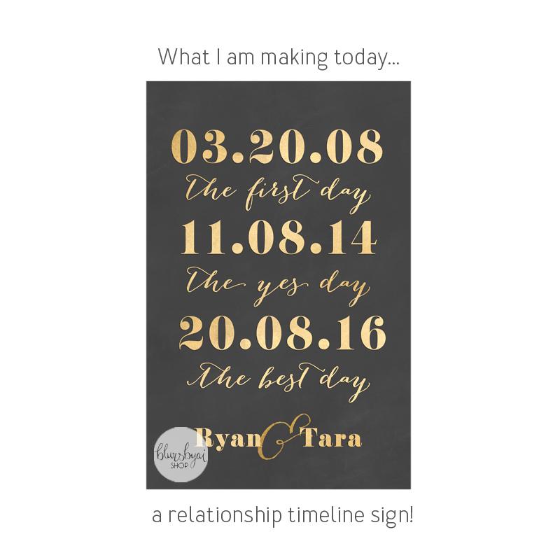Relationship timeline sign